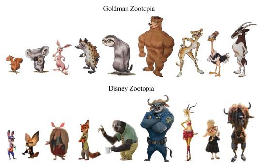 同时加里戈德曼还表示迪士尼不仅抄袭了角色设定和创意,甚至连台词都抄袭了。戈德曼的剧本中一个角色有如下台词:如果你想要成为大象,你就可以成为大象。而在《疯狂动物成》中,朱迪有着一局类似的台词:你长大后想成为大象?你就可以成为大象。这里是动物城,一切皆有可能。